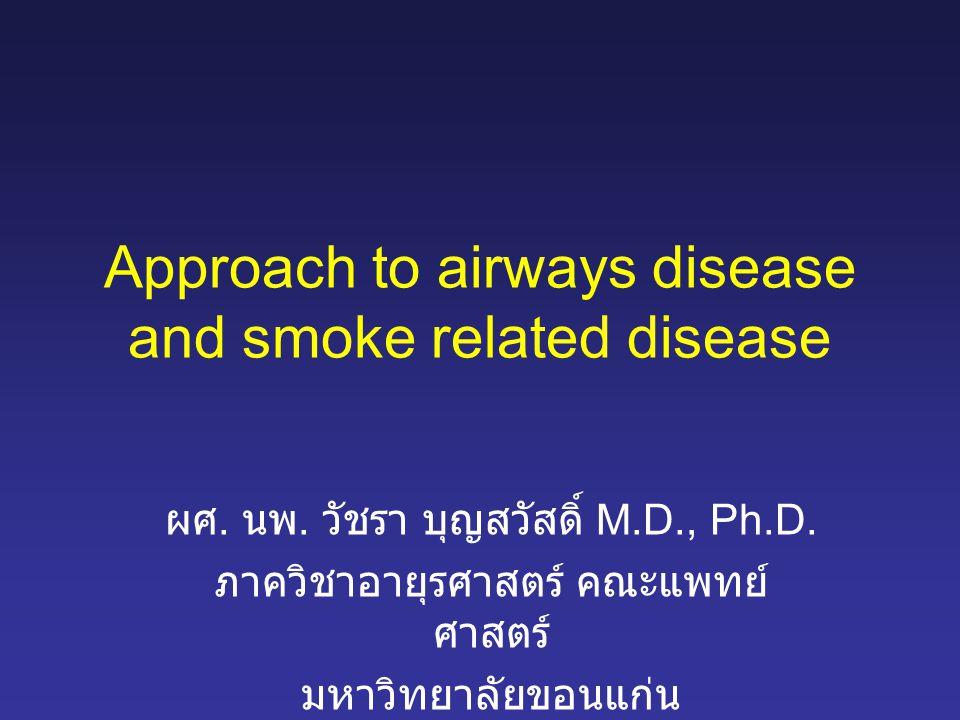 Approach to airways disease and smoke related disease ผศ. นพ. วัชรา บุญสวัสดิ์ M.D., Ph.D. ภาควิชาอายุรศาสตร์ คณะแพทย์ ศาสตร์ มหาวิทยาลัยขอนแก่น