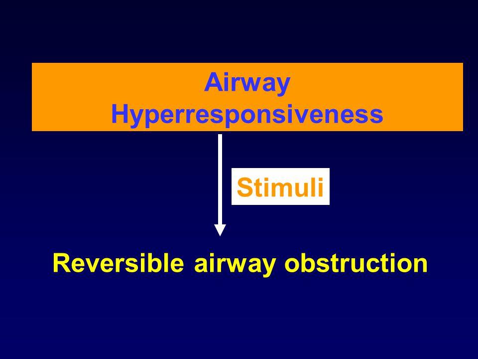 Airway Hyperresponsiveness Stimuli