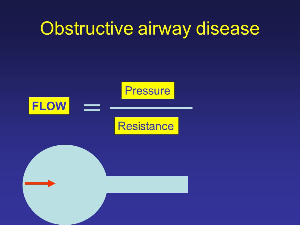 Obstructive airway disease FLOW Pressure Resistance