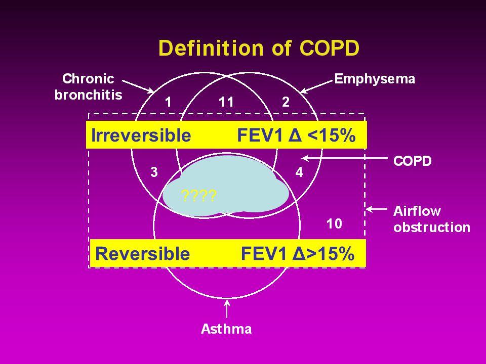Reversible FEV1 Δ>15% Irreversible FEV1 Δ <15% ????