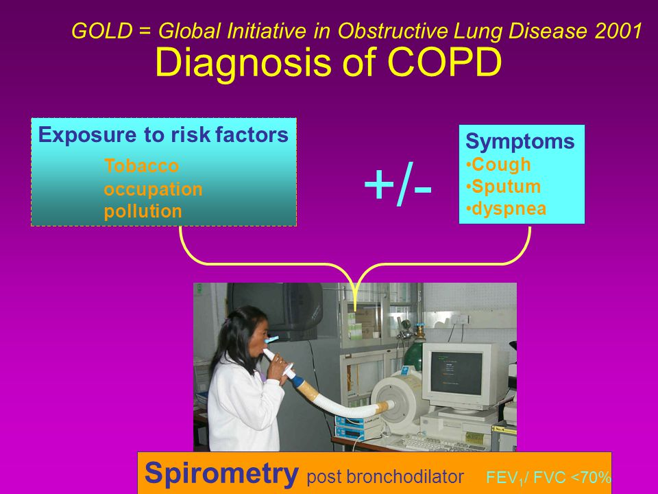 Diagnosis of COPD GOLD = Global Initiative in Obstructive Lung Disease 2001 Exposure to risk factors Tobacco occupation pollution Symptoms •Cough •Spu
