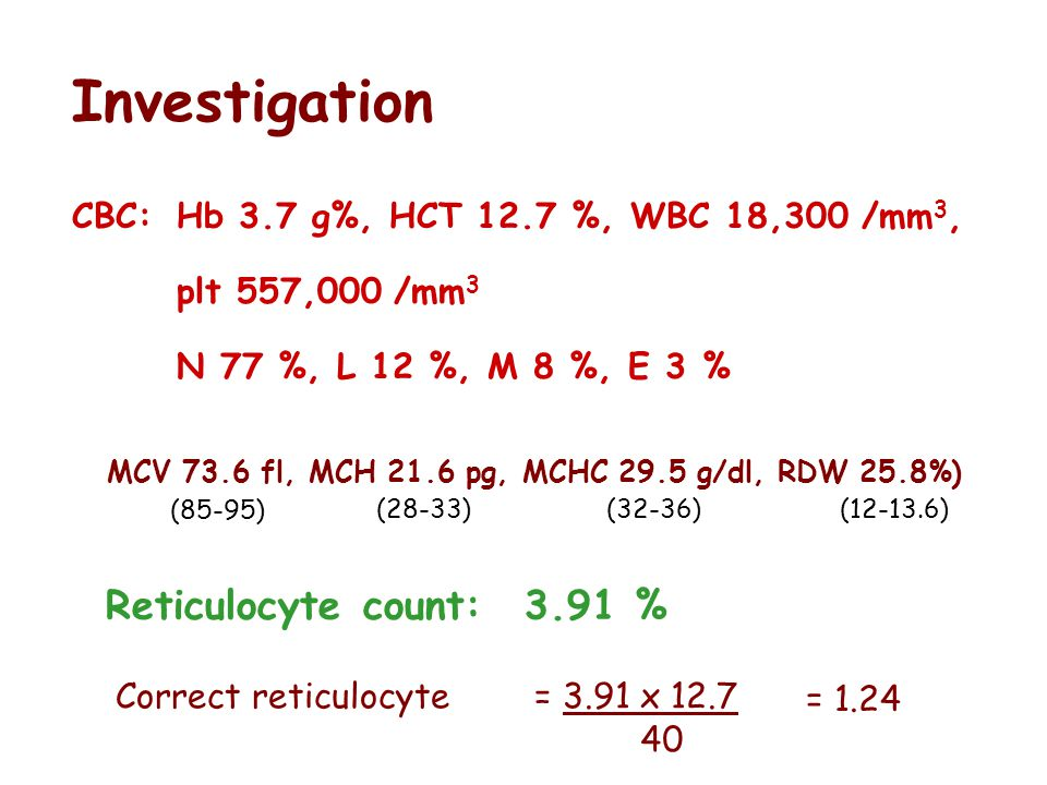 Reticulocyte count: 3.91 % Investigation CBC:Hb 3.7 g%, HCT 12.7 %, WBC 18,300 /mm 3, plt 557,000 /mm 3 N 77 %, L 12 %, M 8 %, E 3 % MCV 73.6 fl, MCH