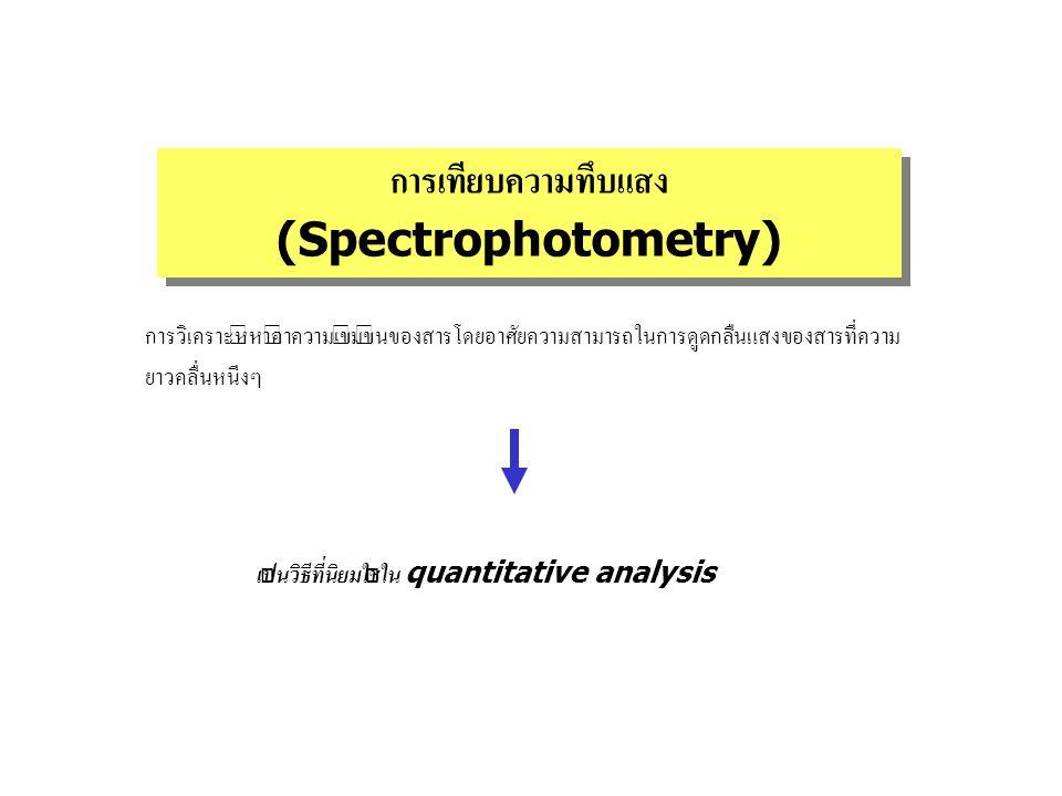 ตัวอย่าง การวิเคราะห์ serum protein (วิธี biuret) หน้า 64 เตรียมหลอดทดลอง และเติมน้ำยาตามลำดับ Standard Unknown น้ำยาโปรตีนมาตรฐาน 7 g/dl (  l) 50 - serum (  l) - 50 น้ำยา biuret (ml) 4 4 ผสมตั้งทิ้งไว้อย่างน้อย 5 นาที แล้วเทียบความทึบแสงที่ 550 nm การเทียบความทึบแสง (Spectrophotometry) Blank น้ำเกลือนอร์มัล (  l) 50 - - 4 - -