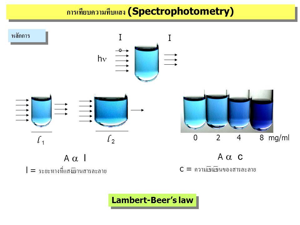 A =  l c A= absorbance หรือ optical density (O.D.)  = ค่าคงที่ของการดูดกลืนแสง (extinction coefficient) l = ระยะทางที่แสงผ่านสารละลาย c = ความเข้มข้นของสารละลาย ดังนั้น การวัดความทึบแสง สามารถใช้วิเคราะห์หาปริมาณ ของสารที่ต้องการตรวจสอบได้ ดังนั้น การวัดความทึบแสง สามารถใช้วิเคราะห์หาปริมาณ ของสารที่ต้องการตรวจสอบได้  O.D.
