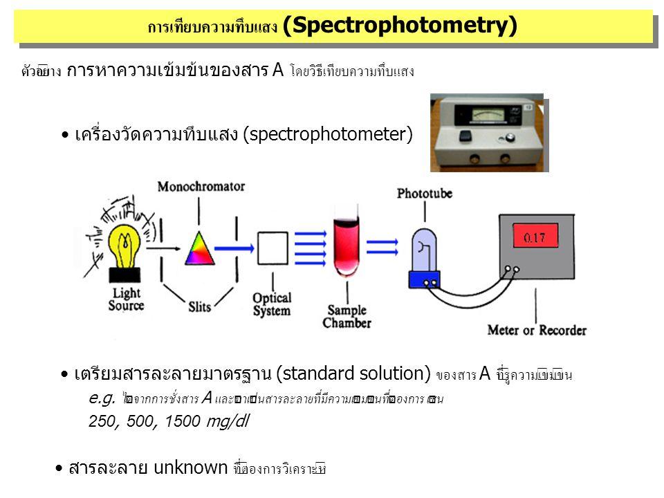 การเทียบความทึบแสง (Spectrophotometry) ตัวอย่าง การหาความเข้มข้นของสาร A โดยวิธีเทียบความทึบแสง - วิธีที่ 1 • วัดค่าความทึบแสง (O.D.) ของ standard solutions แล้วนำมา plot standard curve.