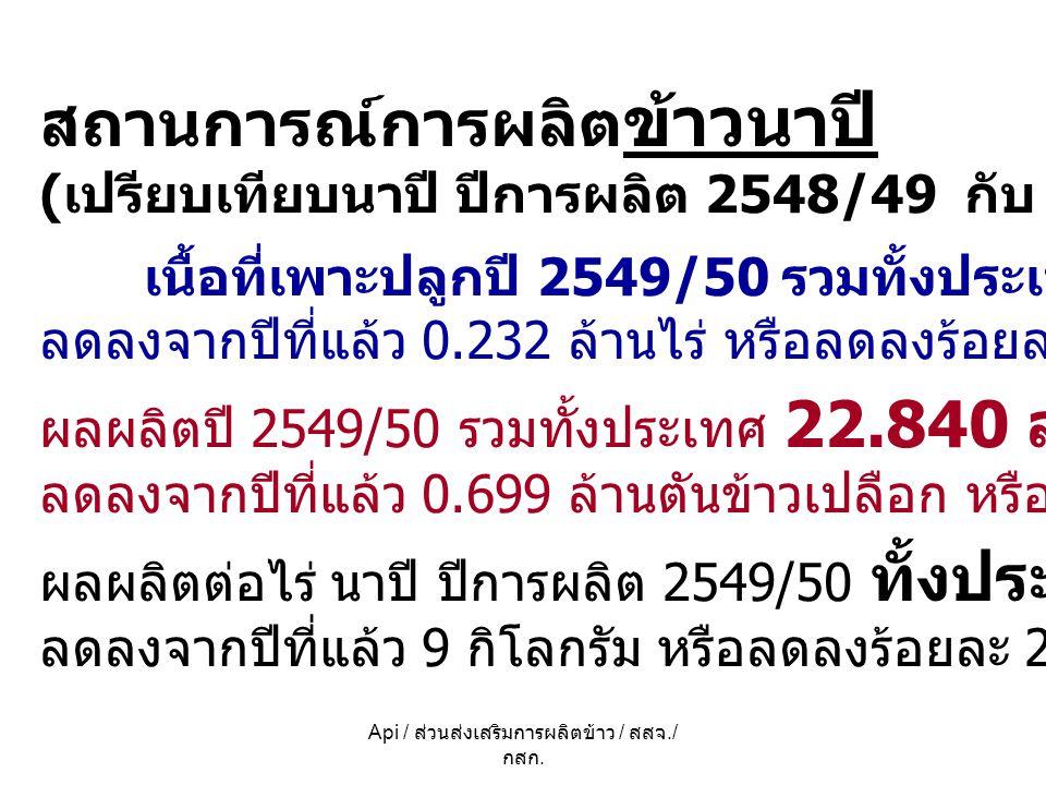 สถานการณ์การผลิต ข้าวนาปี ( เปรียบเทียบนาปี ปีการผลิต 2548/49 กับ 2549/50) เนื้อที่เพาะปลูกปี 2549/50 รวมทั้งประเทศ 57.542 ล้านไร่ ลดลงจากปีที่แล้ว 0.