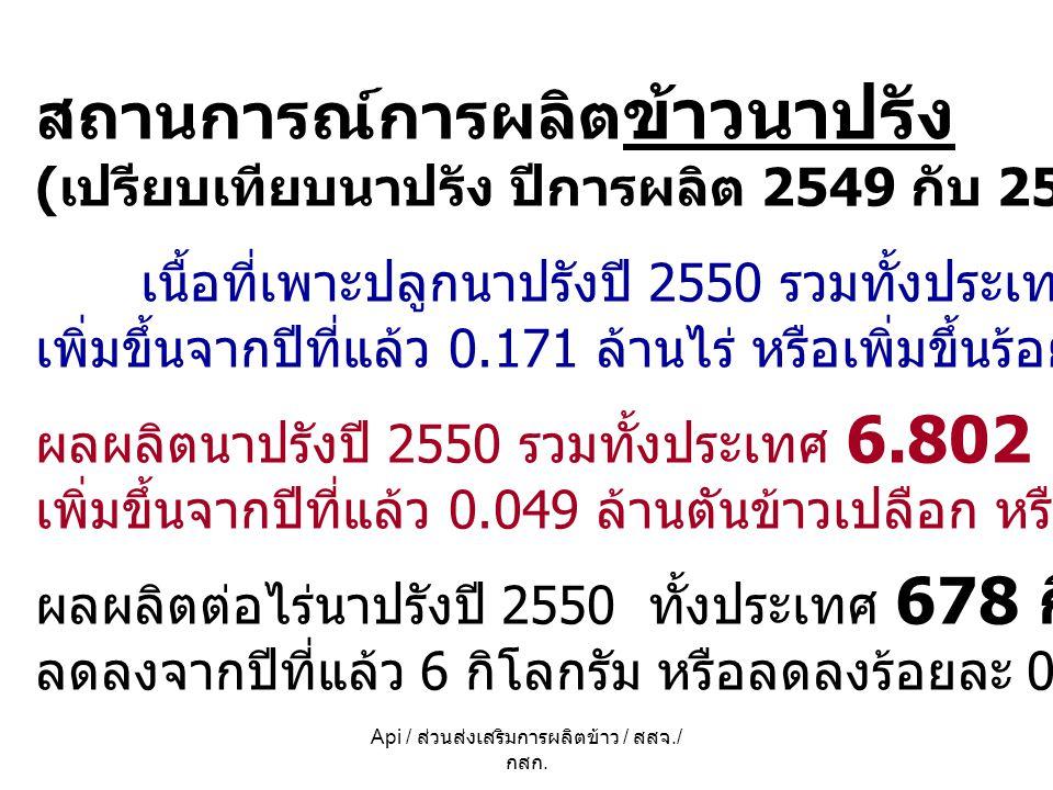 Api / ส่วนส่งเสริมการผลิตข้าว / สสจ./ กสก. สถานการณ์การผลิต ข้าวนาปรัง ( เปรียบเทียบนาปรัง ปีการผลิต 2549 กับ 2550) เนื้อที่เพาะปลูกนาปรังปี 2550 รวมท