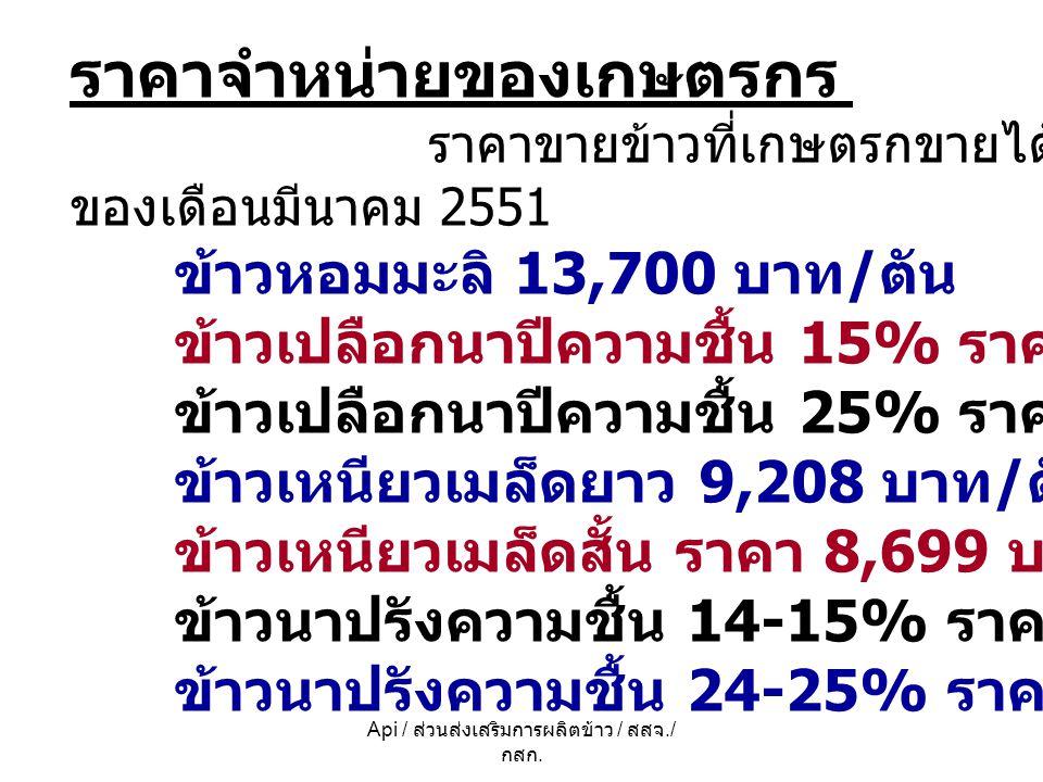 ราคาจำหน่ายของเกษตรกร ราคาขายข้าวที่เกษตรกขายได้ ตัดยอดสัปดาห์ที่ 4 ของเดือนมีนาคม 2551 ข้าวหอมมะลิ 13,700 บาท / ตัน ข้าวเปลือกนาปีความชื้น 15% ราคา 9