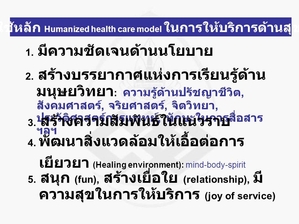 1. มีความชัดเจนด้านนโยบาย การใช้หลัก Humanized health care model ในการให้บริการด้านสุขภาพ 2.