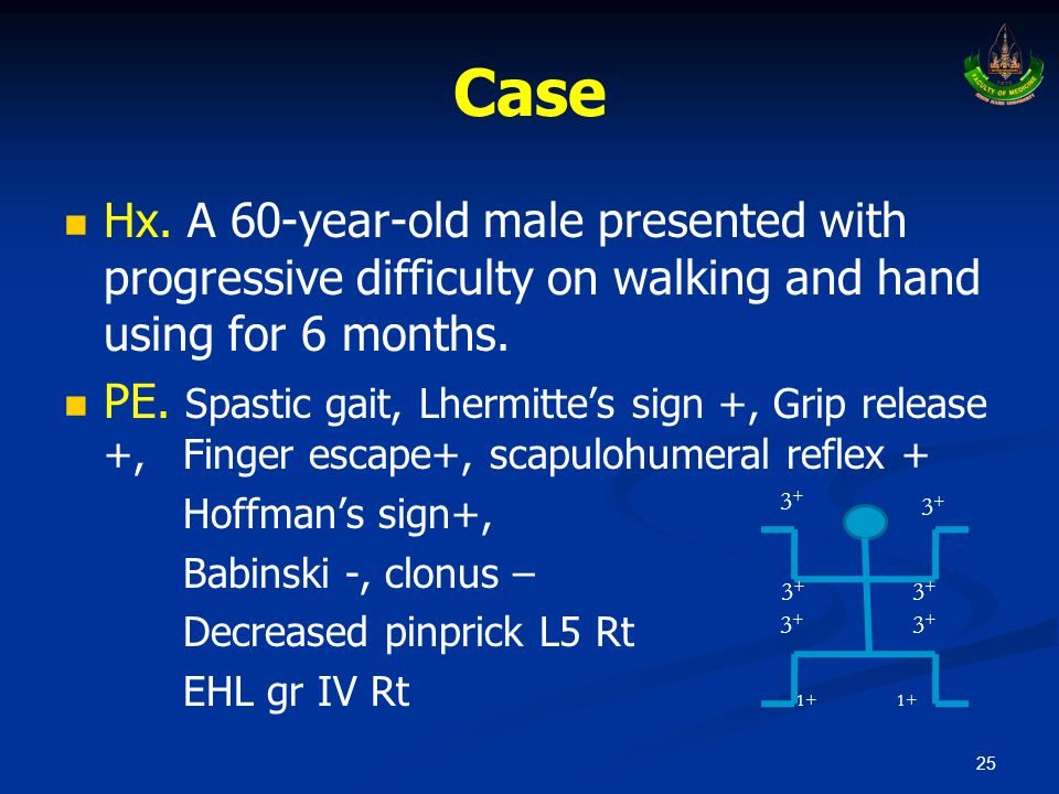   Hx. A 60-year-old male presented with progressive difficulty on walking and hand using for 6 months.   PE. Spastic gait, Lhermitte's sign +, Gri