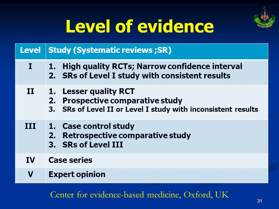 Level of evidence 31 LevelStudy (Systematic reviews ;SR) I1.High quality RCTs; Narrow confidence interval 2.SRs of Level I study with consistent results II1.Lesser quality RCT 2.Prospective comparative study 3.SRs of Level II or Level I study with inconsistent results III1.Case control study 2.Retrospective comparative study 3.SRs of Level III IVCase series VExpert opinion Center for evidence-based medicine, Oxford, UK