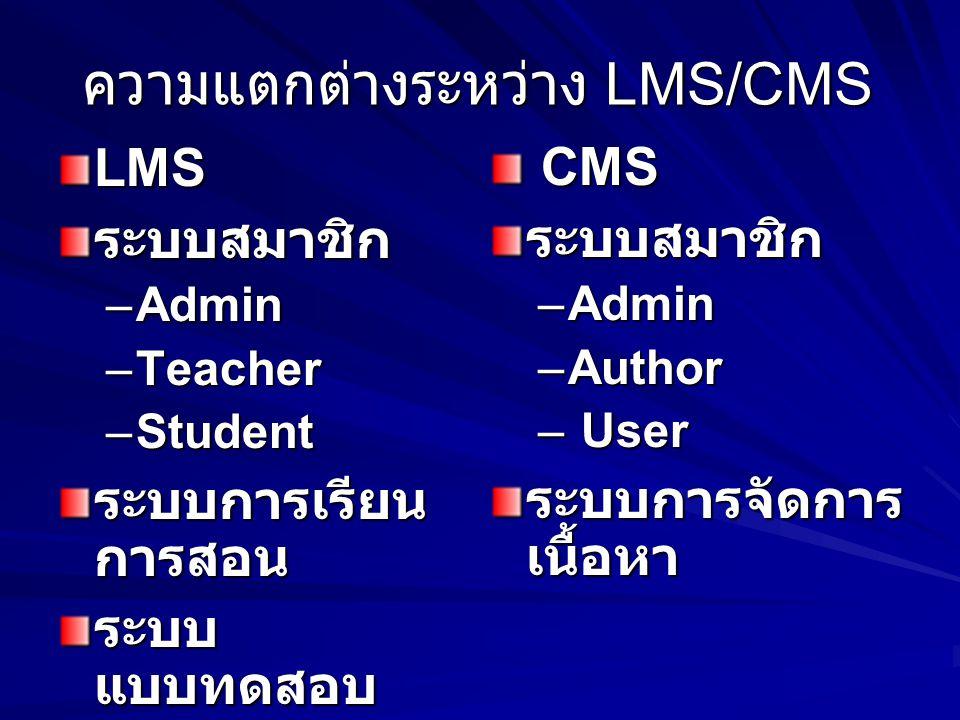 ความแตกต่างระหว่าง LMS/CMS LMSระบบสมาชิก –Admin –Teacher –Student ระบบการเรียน การสอน ระบบ แบบทดสอบ ระบบกิจกรรม CMS CMSระบบสมาชิก –Admin –Author – User ระบบการจัดการ เนื้อหา