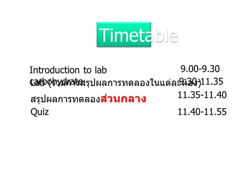 Introduction to lab carbohydrate 9.00-9.30 Lab ( รวมการสรุปผลการทดลองในแต่ละห้อง ) Quiz11.40-11.55 9.30-11.35 สรุปผลการทดลอง ส่วนกลาง 11.35-11.40 Time