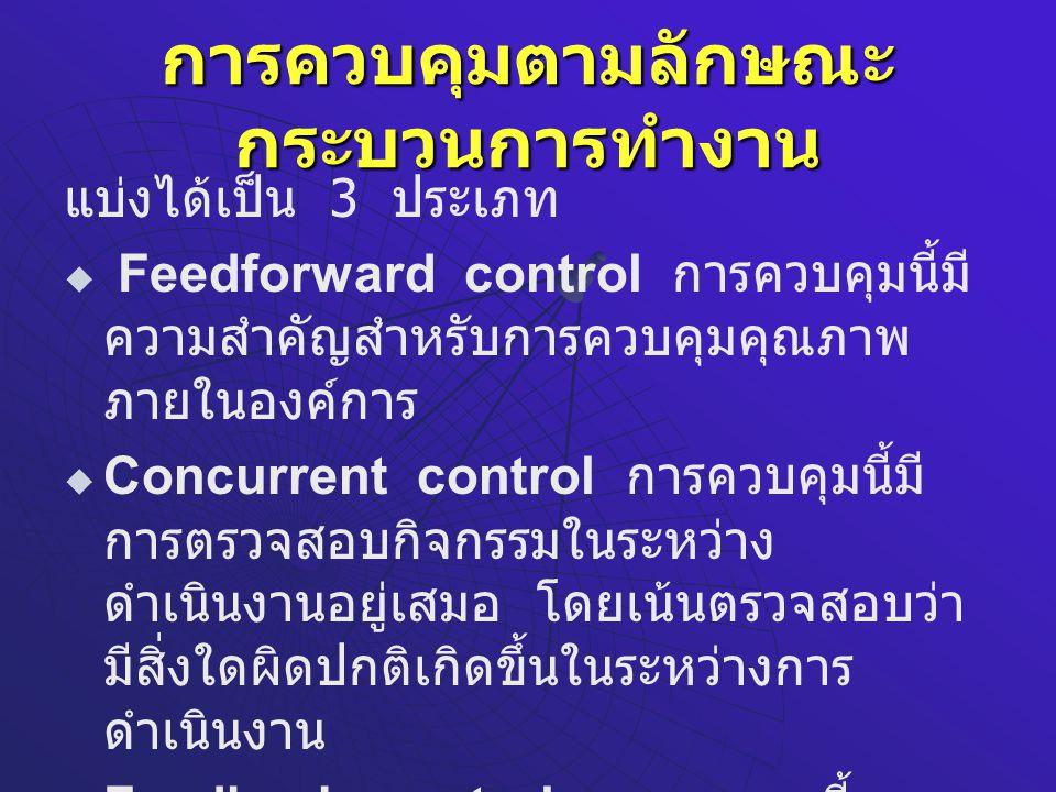 การควบคุมตามลักษณะ กระบวนการทำงาน แบ่งได้เป็น 3 ประเภท   Feedforward control การควบคุมนี้มี ความสำคัญสำหรับการควบคุมคุณภาพ ภายในองค์การ   Concurrent control การควบคุมนี้มี การตรวจสอบกิจกรรมในระหว่าง ดำเนินงานอยู่เสมอ โดยเน้นตรวจสอบว่า มีสิ่งใดผิดปกติเกิดขึ้นในระหว่างการ ดำเนินงาน   Feedback control การควบคุมนี้ เกิดขึ้นภายหลังจากการดำเนินงานเสร็จสิ้น เน้นผลลัพธ์ที่เกิดขึ้น