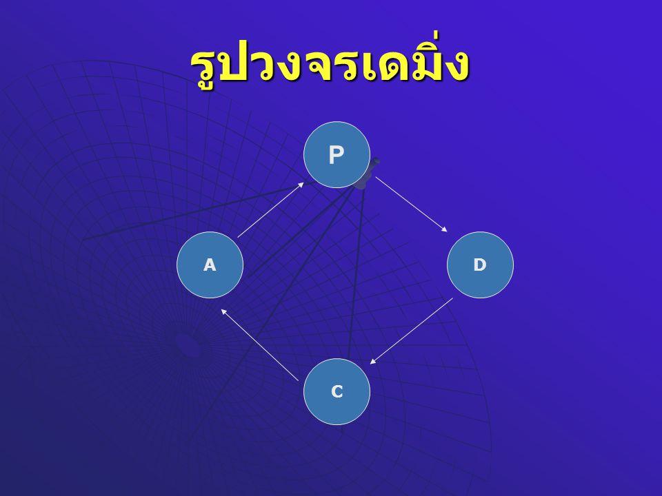 รูปวงจรเดมิ่ง P C DA