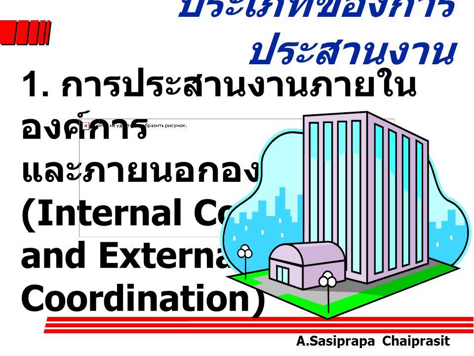 A.Sasiprapa Chaiprasit ความสำคัญของการ ประสานงาน 1. การประสานงาน เป็นกระบวนการ บริหาร 2. การประสานงาน เป็นระเบียบธรรม เนียมในการ บริหารงาน 3. การประสา