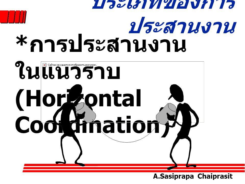A.Sasiprapa Chaiprasit ประเภทของการ ประสานงาน 2. การประสานงาน ในแนวดิ่ง (Vertical Coordination) Bottom-up Top- Down