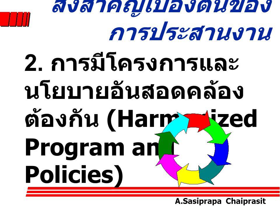 A.Sasiprapa Chaiprasit สิ่งสำคัญเบื้องต้นของ การประสานงาน 1. การจัดวางหน่วยงานที่ ง่าย (Simplified Organization) A. การแบ่งแผนก B. การแบ่งแยกงาน ตามหน