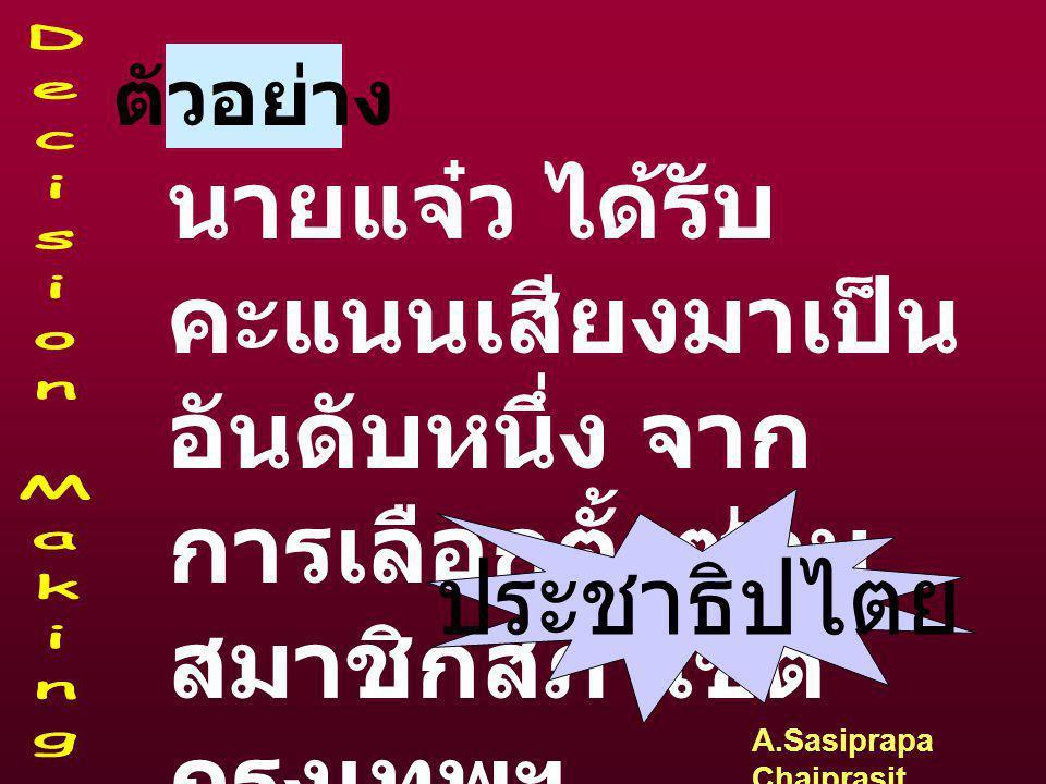 A.Sasiprapa Chaiprasit วิธีการตัดสินใจ (Decision-Making Approaches) • ตัดสินใจโดยความคิด ร่วม (Participatory) • ตัดสินใจแบบ ประชาธิปไตย + ตัดสินใจแบบเ
