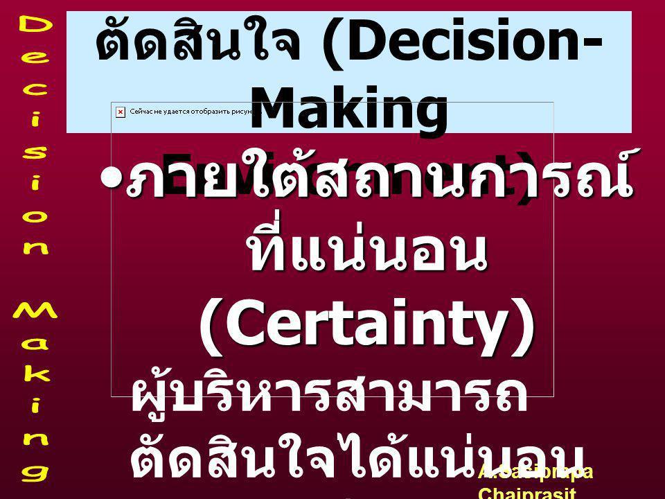 A.Sasiprapa Chaiprasit สภาพแวดล้อมในการ ตัดสินใจ (Decision- Making Environment) • ภายใต้สถานการณ์ที่แน่นอน (Certainty) • ภายใต้สถานการณ์ที่เสี่ยง (Ris