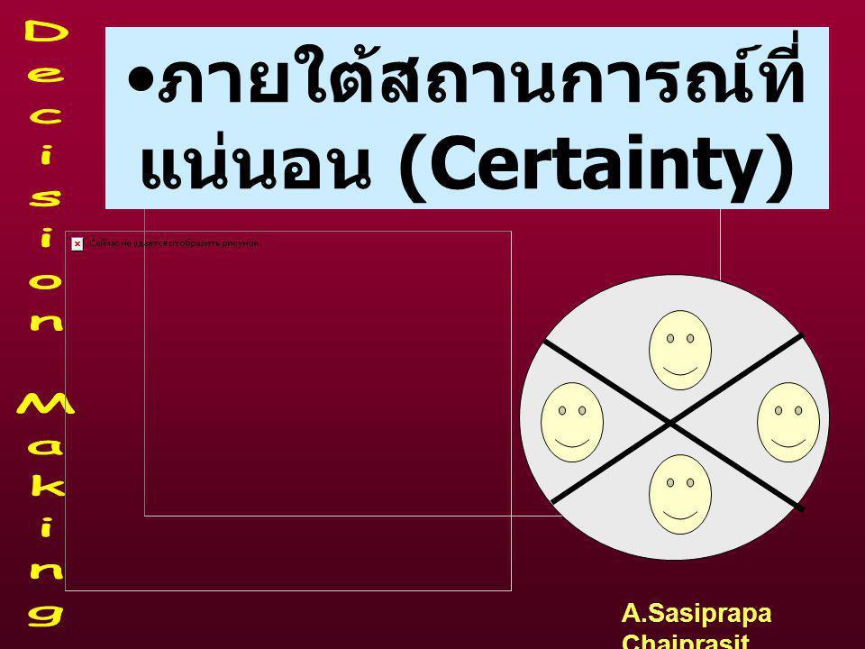 A.Sasiprapa Chaiprasit สภาพแวดล้อมในการ ตัดสินใจ (Decision- Making Environment) • ภายใต้สถานการณ์ ที่แน่นอน (Certainty) ผู้บริหารสามารถ ตัดสินใจได้แน่