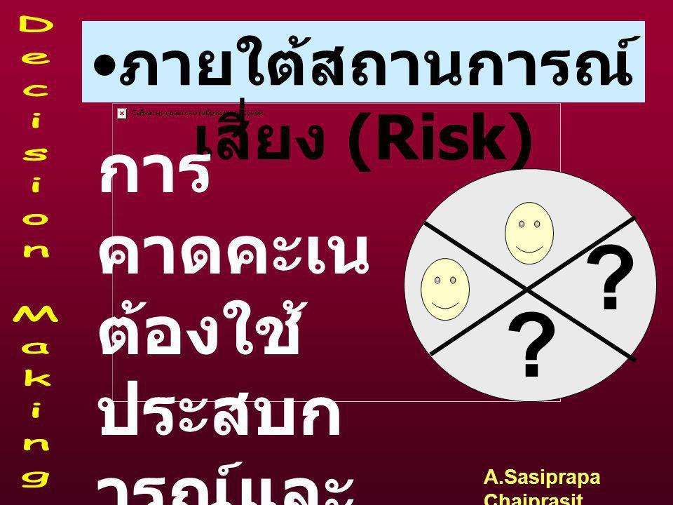 A.Sasiprapa Chaiprasit สภาพแวดล้อมในการ ตัดสินใจ (Decision- Making Environment) • ภายใต้สถานการณ์ ที่เสี่ยง (Risk) ผู้บริหารสามารถ ตัดสินใจโดยการ คาดค