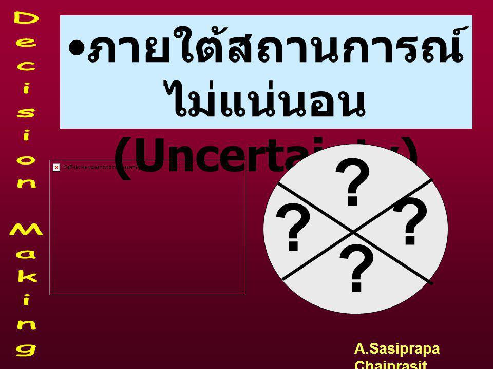 A.Sasiprapa Chaiprasit สภาพแวดล้อมในการ ตัดสินใจ (Decision- Making Environment) • ภายใต้สถานการณ์ ที่ไม่แน่นอน (Uncertainty) ผู้บริหารสามารถไม่ สามารถ