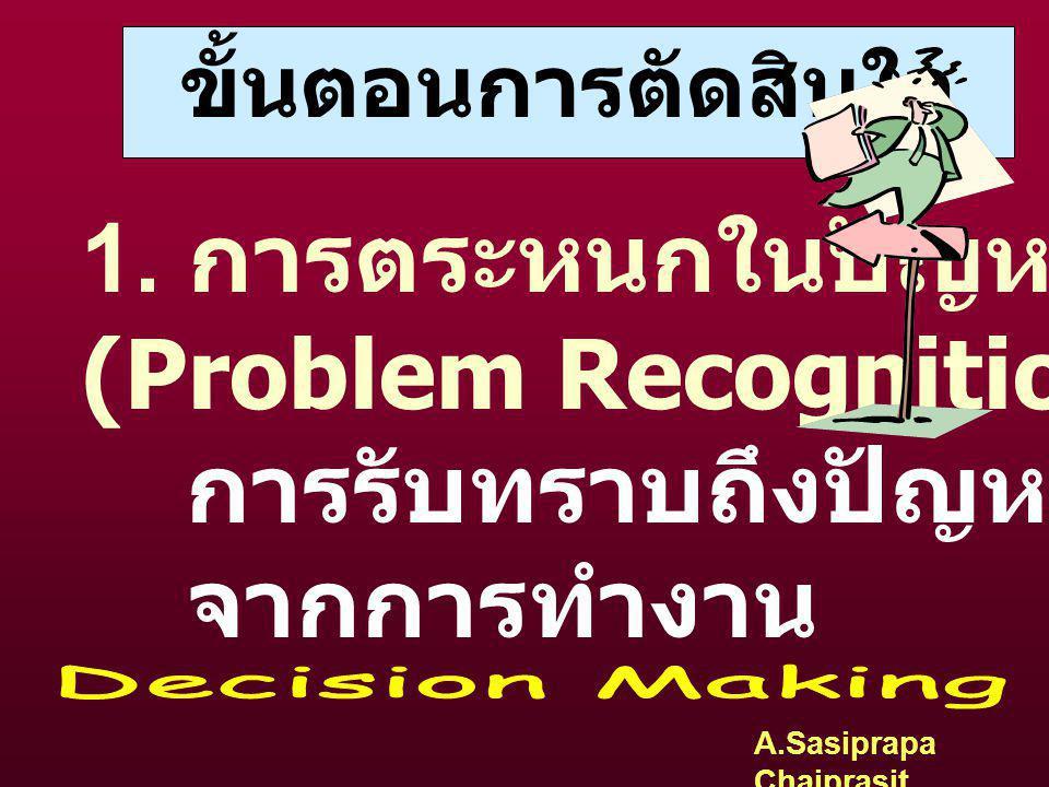 A.Sasiprapa Chaiprasit ขั้นตอนการตัดสินใจ ตระหนักในปัญหา ระบุและวิเคราห์เหตุ ของปัญหา แสวงหาทางเลือก แน่นอน เสี่ยง ไม่ แน่นอน ประเมินทางเลือก ตัดสินใจ