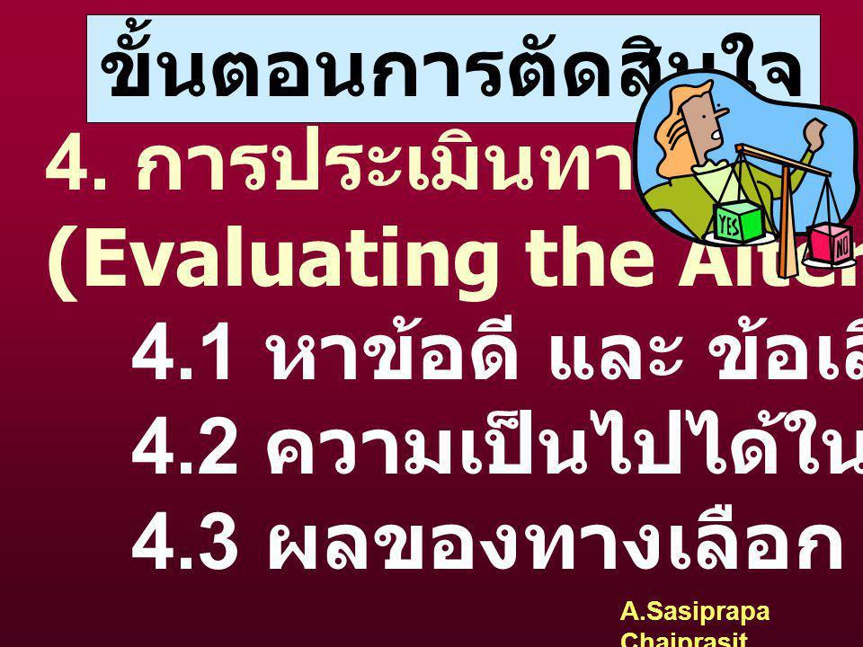 "A.Sasiprapa Chaiprasit ขั้นตอนการตัดสินใจ 3. แสวงหาทางเลือก (Developing Alternative Solutions) เริ่มจาก "" ข้อมูล "" "" เปรียบเทียบ """