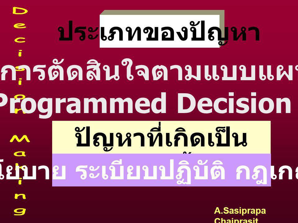 A.Sasiprapa Chaiprasit ประเภทของปัญหา 1. การตัดสินใจตามแบบแผน Programmed Decision 2. การตัดสินใจนอกแบบแผน Nonprogrammed Decision