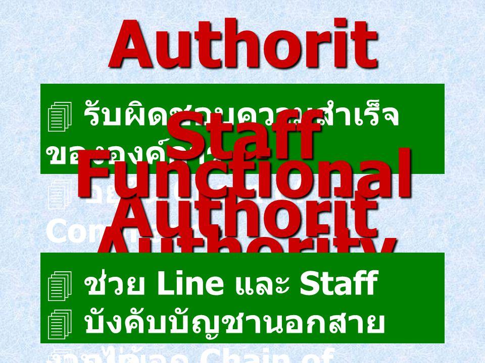 ประเภทของ อำนาจหน้าที่ 1. Line Authority 2. Staff Authority 3. Functional Authority