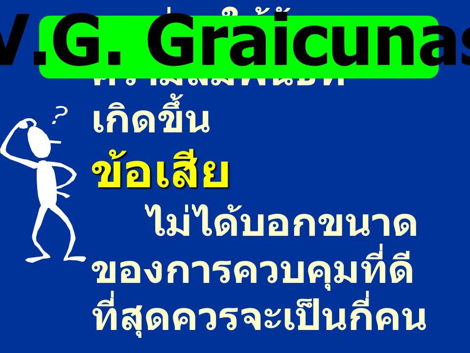 V.G. Graicunas R = n(2 n-1 + n-1) โดยที่ R = จำนวนของความสัมพันธ์ทั้งหมด n = จำนวนผู้ใต้บังคับบัญชา