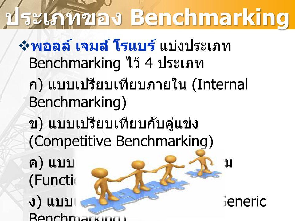 ประเภทของ Benchmarking  พอลล์ เจมส์ โรแบร์ แบ่งประเภท Benchmarking ไว้ 4 ประเภท ก ) แบบเปรียบเทียบภายใน (Internal Benchmarking) ข ) แบบเปรียบเทียบกับคู่แข่ง (Competitive Benchmarking) ค ) แบบเปรียบเทียบเฉพาะกิจกรรม (Functional Benchmarking) ง ) แบบเปรียบเทียบแบบทั่วไป (Generic Benchmarking)