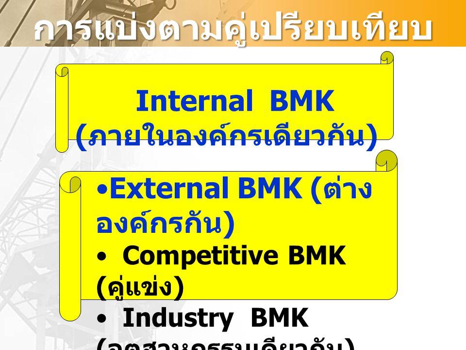 Internal BMK ( ภายในองค์กรเดียวกัน ) •External BMK ( ต่าง องค์กรกัน ) • Competitive BMK ( คู่แข่ง ) • Industry BMK ( อุตสาหกรรมเดียวกัน ) • Generic BMK ( ข้าม ห้วย ) การแบ่งตามคู่เปรียบเทียบ