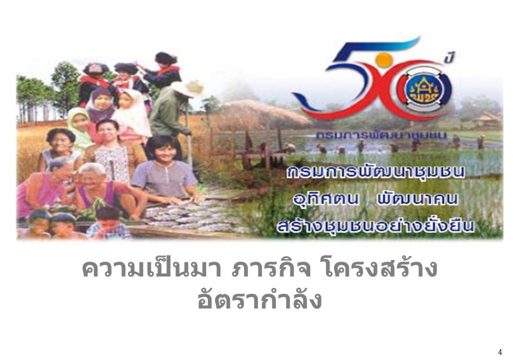ความเป็นมาของกรมการพัฒนา ชุมชน 5 กรมการพัฒนาชุมชน ก่อตั้งเมื่อวันที่ 1 ตุลาคม 2505 ให้มีอำนาจหน้าที่ เกี่ยวกับ ...การทำให้ชีวิตความเป็นอยู่ของประชาชน และสภาพของหมู่บ้าน ตำบล ได้รับการ ยกระดับให้ดีขึ้นโดยประชาชนเอง เป็นการพัฒนาบนหลักการของการพึ่งพาตนเอง (help them To help themselves) •พัฒนากร เป็นข้าราชการหลัก ทำงานร่วมกับประชาชน ในหมู่บ้าน ตำบล