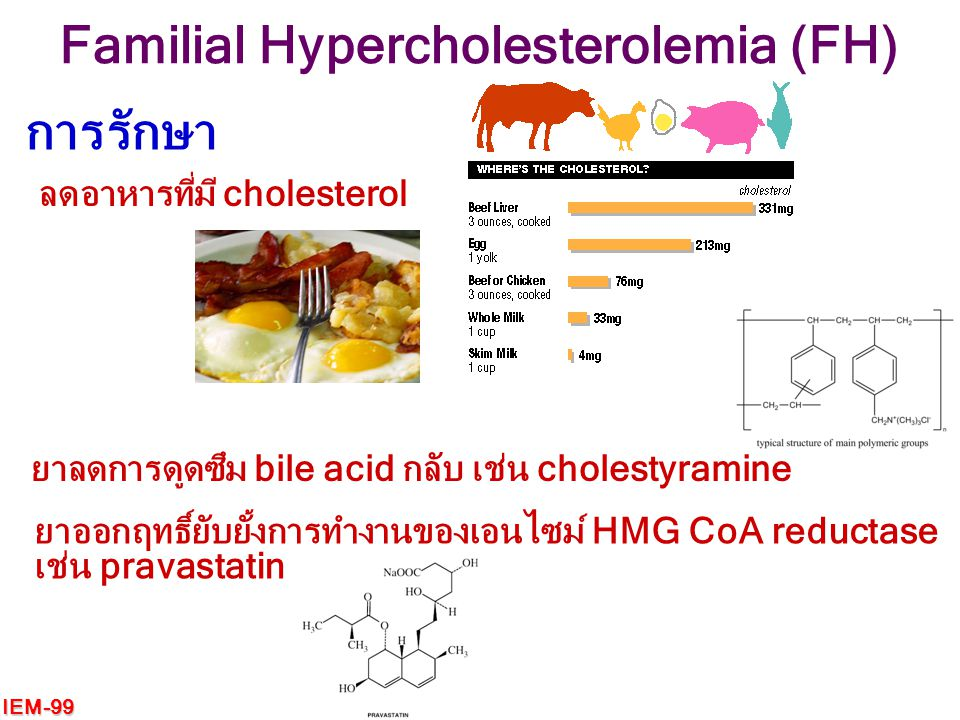 Familial Hypercholesterolemia (FH) การรักษา ลดอาหารที่มี cholesterol ยาลดการดูดซึม bile acid กลับ เช่น cholestyramine ยาออกฤทธิ์ยับยั้งการทำงานของเอนไ