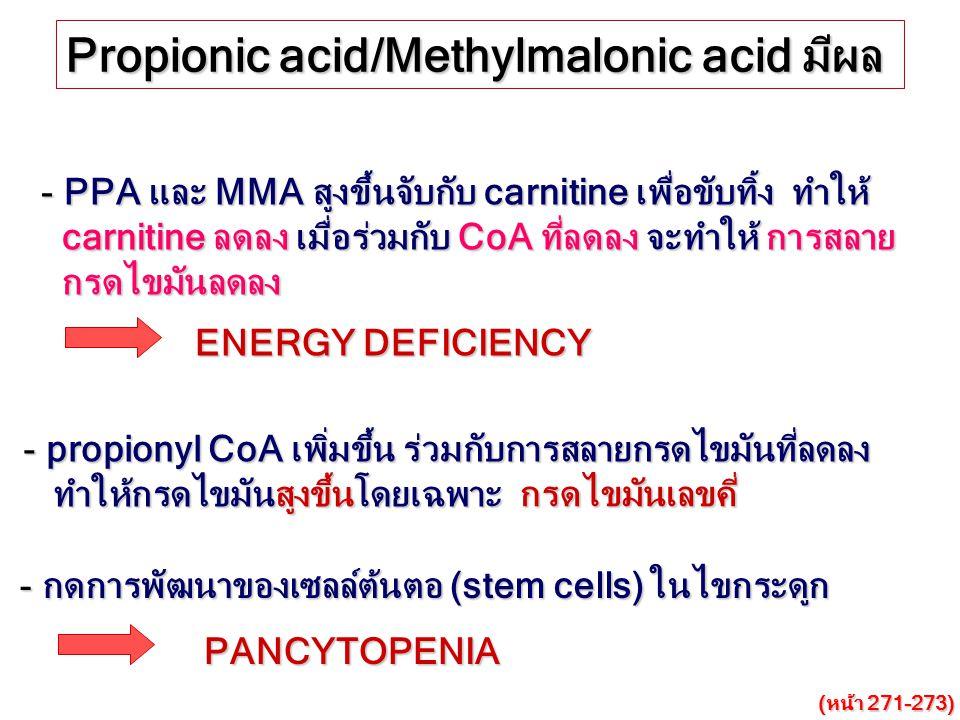 Propionic acid/Methylmalonic acid มีผล - propionyl CoA เพิ่มขึ้น ร่วมกับการสลายกรดไขมันที่ลดลง ทำให้กรดไขมันสูงขึ้นโดยเฉพาะ ทำให้กรดไขมันสูงขึ้นโดยเฉพ