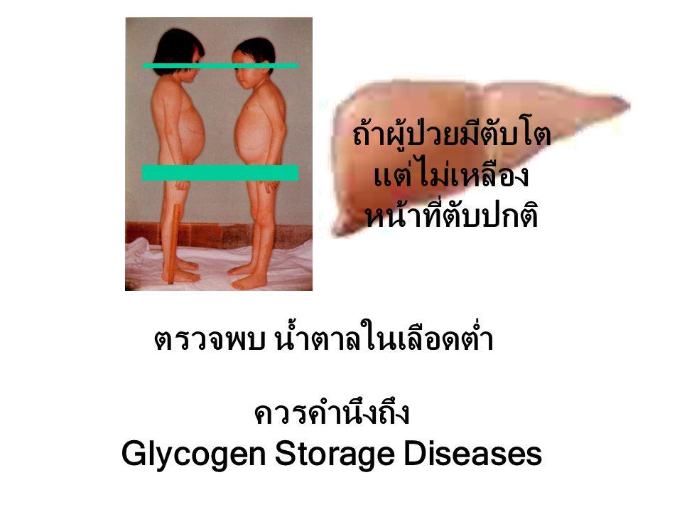 ถ้าผู้ป่วยมีตับโต แต่ไม่เหลือง หน้าที่ตับปกติ ตรวจพบ น้ำตาลในเลือดต่ำ ควรคำนึงถึง Glycogen Storage Diseases
