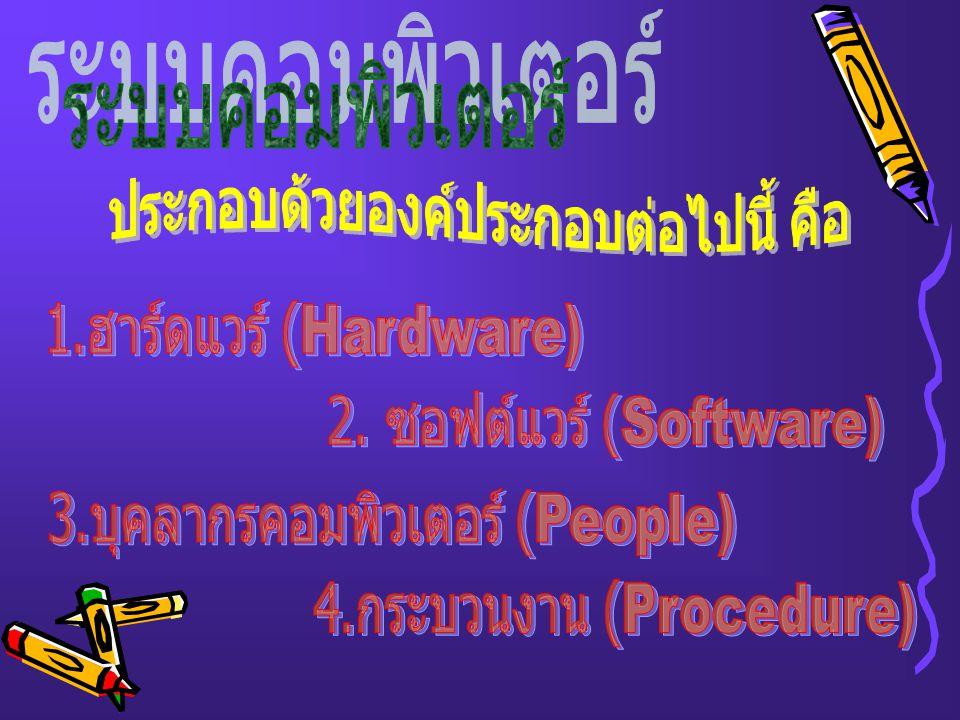 โปรแกรม ( ซอฟต์แวร์ ) อุปกรณ์นำเข้า (input device) ( ฮาร์ดแวร์ ) หน่วยประมวลผลกลาง (Central Processing Unit or CPU) ( ฮาร์ดแวร์ ) อุปกรณ์ส่งออก (Output device) ( ฮาร์ดแวร์ )