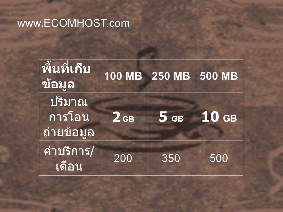 www.ECOMHOST.com พื้นที่เก็บ ข้อมูล 100 MB250 MB500 MB ปริมาณ การโอน ถ่ายข้อมูล 2 GB 5 GB 10 GB ค่าบริการ / เดือน 200350500