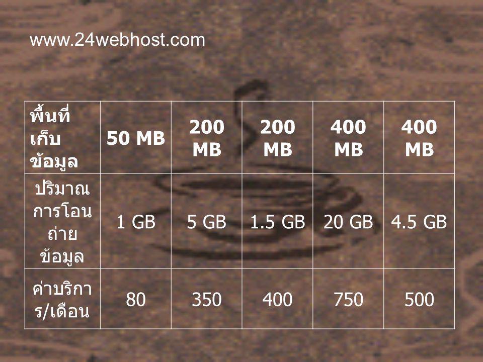 www.24webhost.com พื้นที่ เก็บ ข้อมูล 50 MB 200 MB 400 MB ปริมาณ การโอน ถ่าย ข้อมูล 1 GB5 GB1.5 GB20 GB4.5 GB ค่าบริกา ร / เดือน 80350400750500