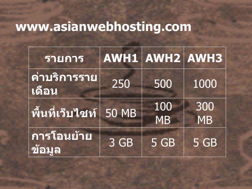 www.asianwebhosting.com รายการ AWH1AWH2AWH3 ค่าบริการราย เดือน 2505001000 พื้นที่เว็บไซท์ 50 MB 100 MB 300 MB การโอนย้าย ข้อมูล 3 GB5 GB