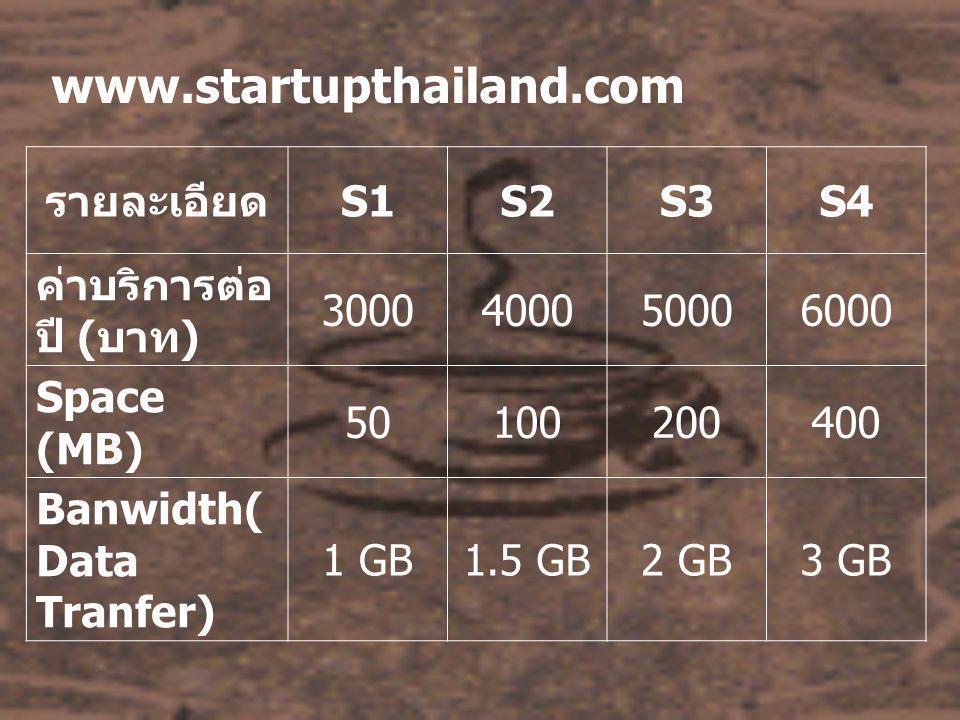 www.startupthailand.com รายละเอียด S1S2S3S4 ค่าบริการต่อ ปี ( บาท ) 3000400050006000 Space (MB) 50100200400 Banwidth( Data Tranfer) 1 GB1.5 GB2 GB3 GB