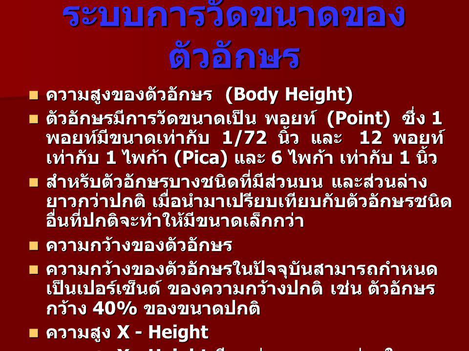 ระบบการวัดขนาดของ ตัวอักษร  ความสูงของตัวอักษร (Body Height)  ตัวอักษรมีการวัดขนาดเป็น พอยท์ (Point) ซึ่ง 1 พอยท์มีขนาดเท่ากับ 1/72 นิ้ว และ 12 พอยท