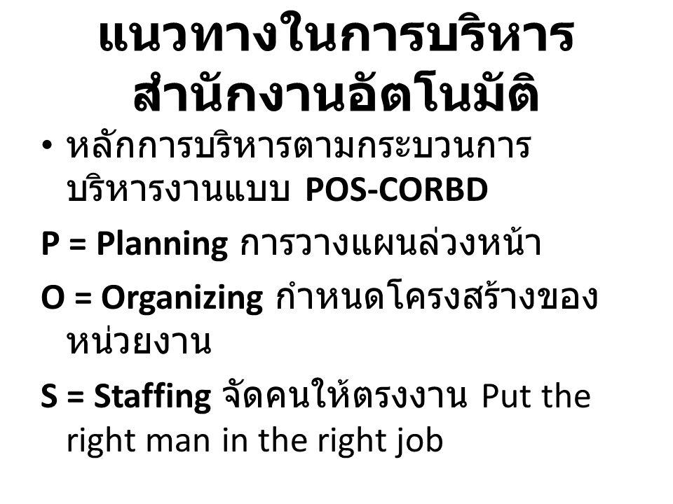 แนวทางในการบริหาร สำนักงานอัตโนมัติ • หลักการบริหารตามกระบวนการ บริหารงานแบบ POS-CORBD P = Planning การวางแผนล่วงหน้า O = Organizing กำหนดโครงสร้างของ