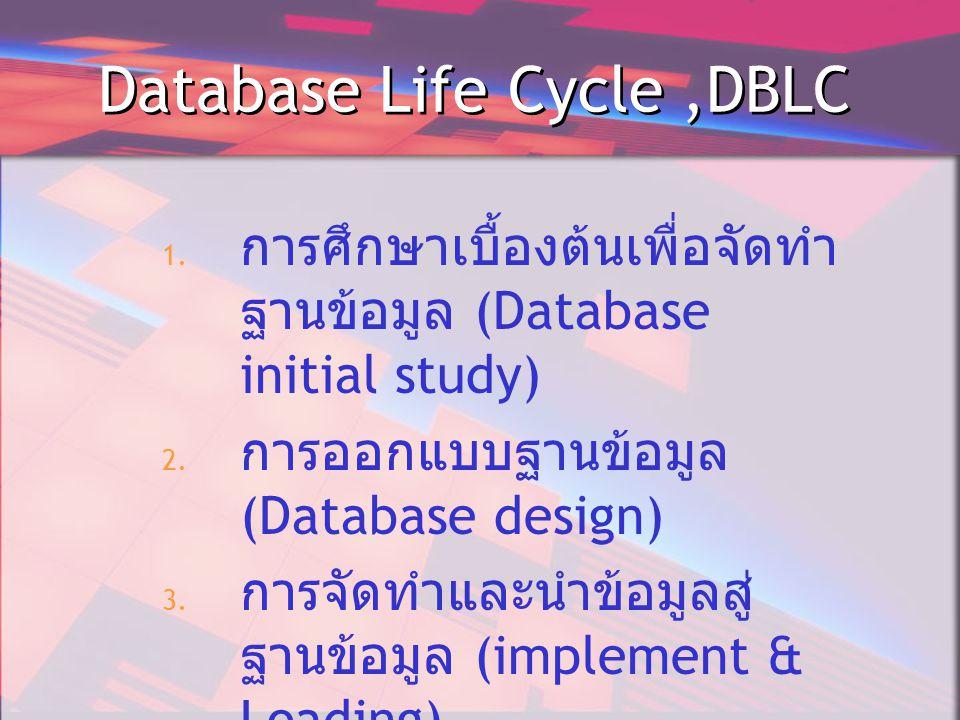 Database Life Cycle,DBLC 1.การศึกษาเบื้องต้นเพื่อจัดทำ ฐานข้อมูล (Database initial study) 2.
