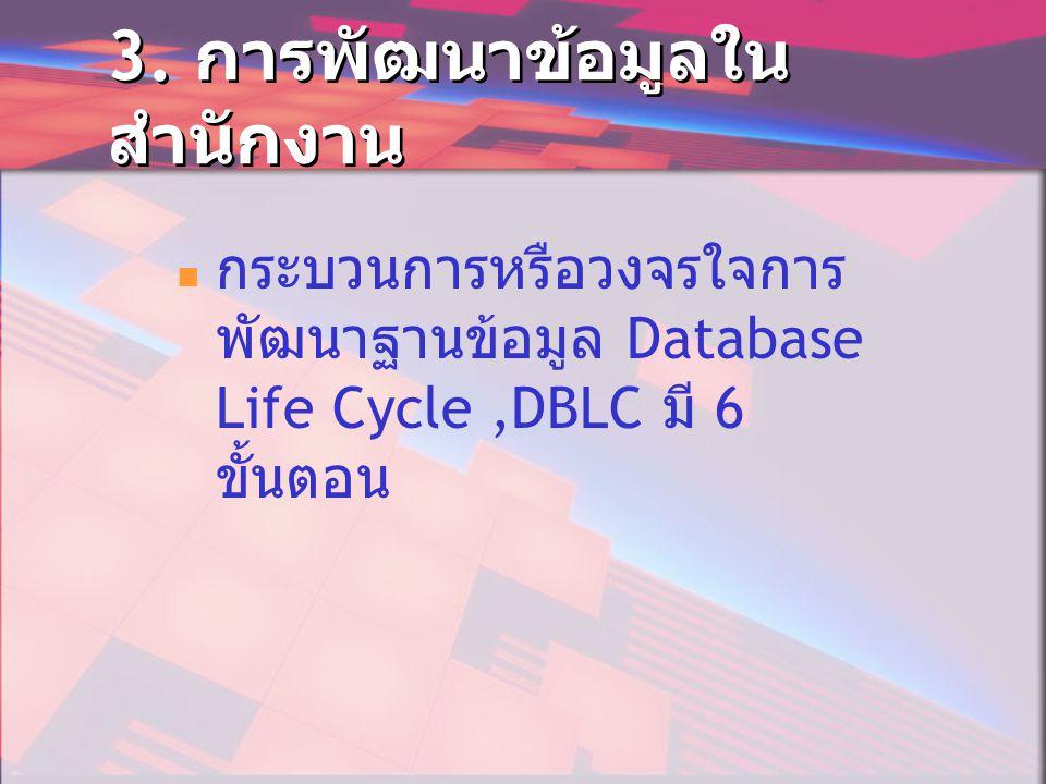 3. การพัฒนาข้อมูลใน สำนักงาน  กระบวนการหรือวงจรใจการ พัฒนาฐานข้อมูล Database Life Cycle,DBLC มี 6 ขั้นตอน