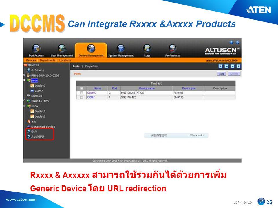 2014/6/26 www.aten.com 25 Can Integrate Rxxxx &Axxxx Products Rxxxx & Axxxxx สามารถใช้ร่วมกันได้ด้วยการเพิ่ม Generic Device โดย URL redirection