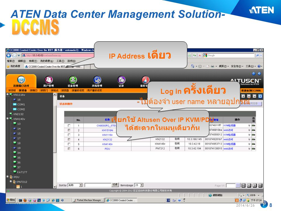 2014/6/26 www.aten.com 8 ATEN Data Center Management Solution- เรียกใช้ Altusen Over IP KVM/PDU ได้สะดวกในเมนูเดียวกัน เรียกใช้ Altusen Over IP KVM/PDU ได้สะดวกในเมนูเดียวกัน Log in ครั้งเดียว - ไม่ต้องจำ user name หลายอุปกรณ์ Log in ครั้งเดียว - ไม่ต้องจำ user name หลายอุปกรณ์ IP Address เดียว