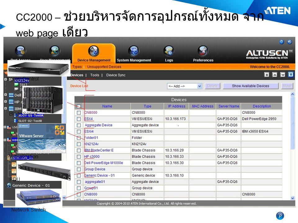 CC2000 – ช่วยบริหารจัดการอุปกรณ์ทั้งหมด จาก web page เดียว Server Control Blade Server Virtualization PDU Network Switch